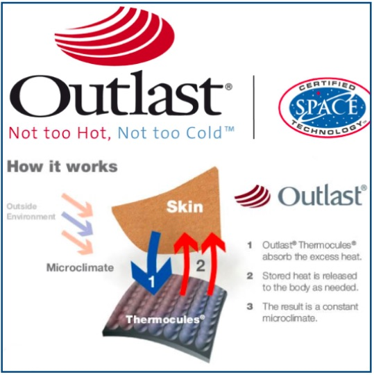 Thermal regulating Outlast material