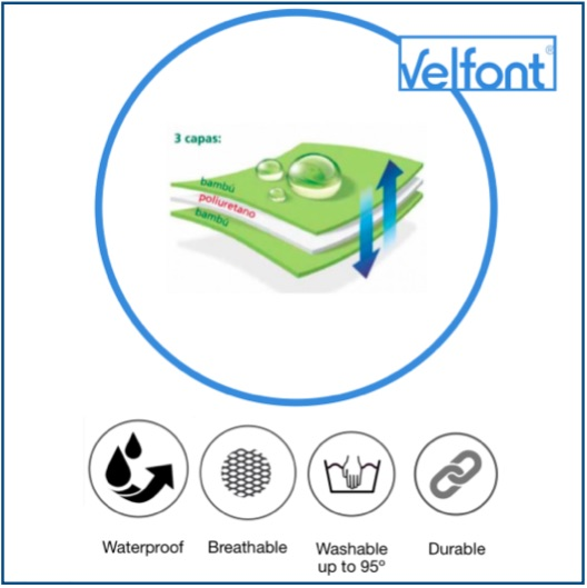 Waterproof and hyper-breathable mattress protector made from natural bamboo fabric