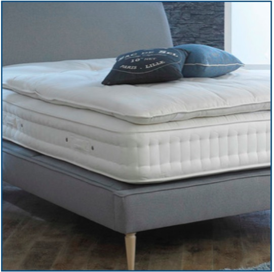 Burgess poly cotton rebound mattress topper