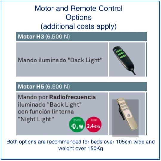 Hukla Optional Motors and Remotes